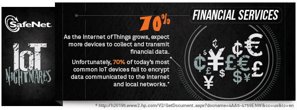 Internet of Things Security - IoT Nightmares Rags to Riches